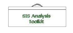 SIS Analysis Toolbox